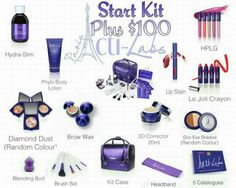 Kit contents for Acti-Labs. Color Dust, Brow Wax, Lip Stain, How To Level Ground, Brush Set, Body Lotion, Body Care, Brows, Eyeshadow