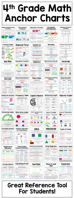 4th grade math anchor charts - 51 math anchor charts to help teach your students key math concepts. Anchor charts are a great addition to your students interactive math journals or a great reference tool to post on your classroom walls.