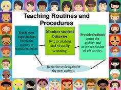 Pbis strategies classroom management
