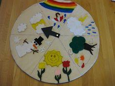 Weather Wheel | starbelly handmade