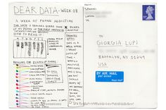 Dear Data is a year-long, analog data drawing project by Giorgia Lupi and Stefanie Posavec.