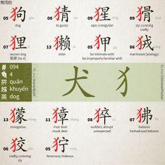 radical - 094 - 犭 - quǎn