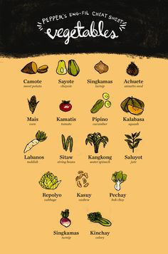 Pepper's English-Filipino Cheat Sheet: Vegetables Filipino Words, Filipino Art, Filipino Culture, Filipino Recipes, Fun Cooking, Cooking Tips, Philippine Mythology, Tagalog Words, Food Terms