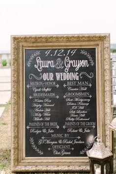 Custom Wedding Bridal Party Chalkprint Program Sign- Wedding Party Sign (PDF file) by EllaJaneCrafts on Etsy https://www.etsy.com/listing/164724063/custom-wedding-bridal-party-chalkprint