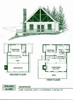 Sensational Small Cabin With Loft Floorplans Photos Of The Small Cabin Floor Largest Home Design Picture Inspirations Pitcheantrous