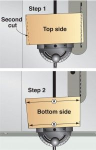 Calibrate your miter gauge, part I Table Saw Jigs, Diy Table Saw, Woodworking Techniques, Woodworking Tips, Woodworking Table Saw, Wood Magazine, Miter Saw, Shop Plans, Wood And Metal