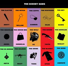 The Scooby Gang.