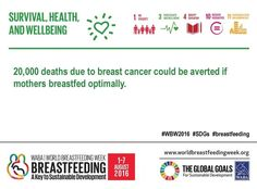 World Breastfeeding Week 2016. Theme 2: Survival Health and Wellbeing. There aren't guarantees in life anything can happen but we do positive things for ourselves to prevent disease. We eat right we exercise we breastfeed. #WBW2016 #SDGs #breastfeeding #nutritioncareofrochester #fact5