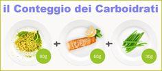 Diabete tipo 1: Studio americano invita ad una alimentazione con pochi di carboidrati