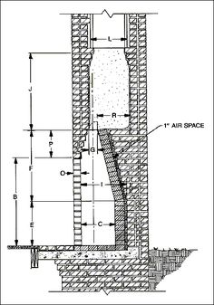 Resultado de imagen para Standard Sizes for fireplace firebox? Rumford Fireplace, Build A Fireplace, Backyard Fireplace, Stove Fireplace, Fireplace Mantels, Indoor Outdoor Fireplaces, Outdoor Fireplace Designs, Images Of Fireplaces, Brick Masonry