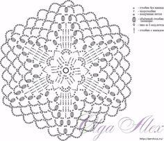 Delicadezas en crochet Gabriela: Chaqueta abierta punto piña con delicada guarda en ganchillo Boho Crochet Patterns, Crochet Square Patterns, Crochet Doily Patterns, Crochet Diagram, Crochet Doilies, Crochet Flowers, Crochet Star Stitch, Crochet Stars, Crochet Snowflakes