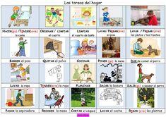 1-tareas del hogar-20 verbos -inf+yo