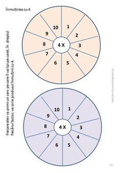 Inmultirea cu 2, 3, 4, 5 in limba română #emalascoala #inmultirea #fisedeinmultire #multiplication Multiplication Activities, Teacher Pay Teachers, Teacher Newsletter, Printables, Print Templates