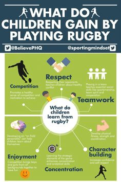 What children gain from playing rugby … – Dance And Sport Rugby Sport, Rugby Club, Rugby Memes, Rugby Quotes, Rugby Training, Rugby League, Rugby Players, Rugby Drills, Rugby Equipment