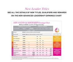 advanced_leadership