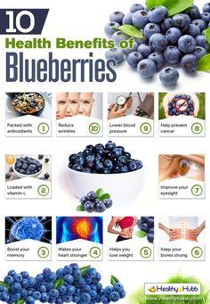 10 Health Benefits of Blueberries.