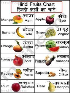 Hindi Sanskrit To Print This Chart Right Click On The Chart Below And Click On Print Hindi Worksheets Hindi Alphabet Hindi Language Learning