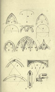 Drawing Gothic ornaments    https://ia802604.us.archive.org/BookReader/BookReaderImages.php?zip=/26/items/guidefordrawinga00pagerich/guidefordrawinga00pagerich_jp2.zip&file=guidefordrawinga00pagerich_jp2/guidefordrawinga00pagerich_0337.jp2&scale=4&rotate=0