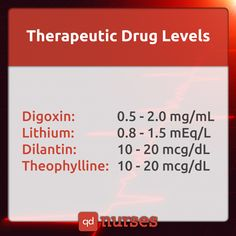 Therapeutic Drug Levels