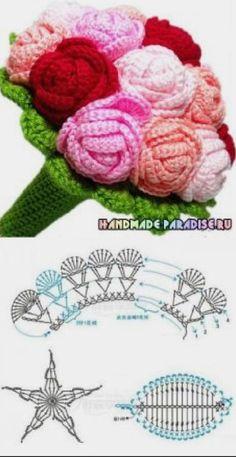 Crochet And Knitting Patterns - Latest ideas information Crochet Flower Tutorial, Crochet Flower Patterns, Crochet Stitches Patterns, Knitting Patterns, Freeform Crochet, Crochet Art, Crochet Motif, Irish Crochet, Appliques Au Crochet