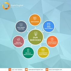We offer custom, cost effective and search engine friendly web solutions. We have packages to suit your every budget and requirement. Our dedicated Project Manager will hand hold you during every step of execution to ensure delivery true to our mission of dedicated quality and on time solutions. For more details visit us on http://starkdigital.net/services