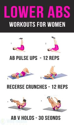 Lower Ab Workouts for Women | We Get You on Top