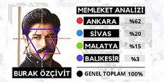 Onedio - Sosyal İçerik Platformu Ankara