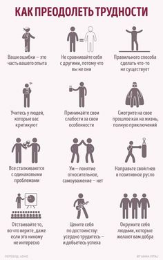 12 способов преодолеть трудности College Problems, Good Motivation, Study Motivation, Self Development, Personal Development, Life Rules, Blog Planner, Self Improvement, Just In Case