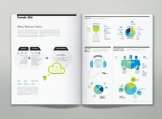 Steelcase 360 Magazine Infographics by Martin Oberhäuser, via Behance