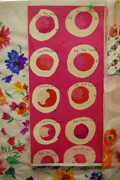 Collier Campbell exhibition at the National Theatre Textile Prints, Textile Design, Fabric Design, Color Patterns, Print Patterns, Sarah Campbell, A Level Textiles, Artist Studios, National Theatre