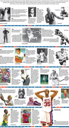 Breaking Barriers: Major milestones achieved in the pursuit of equality in sports
