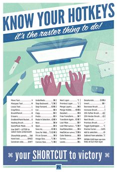 Adobe Photoshop Keyboard Shortcuts Know Your by brigetteidesigns