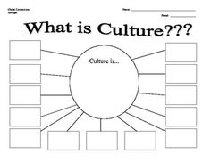 FREE World History Aspects of Culture Graphic Organizer