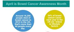 April was Bowel Cancer Awareness Month. Find out what you can do to help reduce your risk.