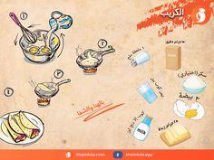 طريقة عمل الكريب الحادق في دقايق :) Quick Recipes, Bread Recipes, Cooking Recipes, Arabian Food, Cake Packaging, Arabic Sweets, Food Drawing, Kids Meals, Cake Decorating