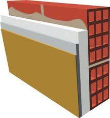 Cuidado com o aquecimento global.  A sianon faz um isolamento térmico no teto e paredes do seu lar para um ambiente mais aconchegante.