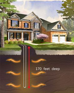 Beautiful Geothermal Heating/Cooling System