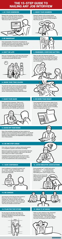 infographic Guide to nailing any job interview - Business Insider. Image Description Guide to nailing any job interview - Business Insider Interview Skills, Job Interview Questions, Job Interview Tips, Job Interviews, Interview Process, Interview Preparation, Job Resume, Resume Tips, Resume Ideas