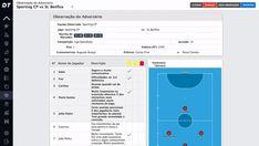 A ficha de Observação do Adversário é uma importante ferramenta no contexto da abordagem e preparação de cada jogo permitindo registar informação pertinente acerca da prestação das equipas nos vários momentos do jogo bem como elaborar a análise individual de cada jogador.
