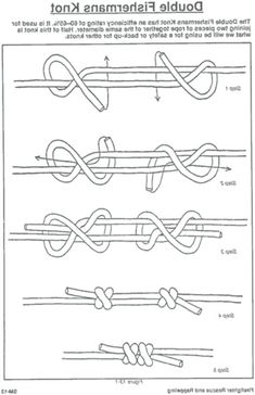 Great tutorial for a sliding knot ……………………………………… …. – Great tutorial for a sliding knot …………………………………… . – – Great tutorial for a sliding knot ……………………………………… …. – Great tutorial for a sliding knot …………………………………… . Jewelry Knots, Jewelry Crafts, Handmade Jewelry, Handmade Gifts, Jewelry Ideas, Jewelry Accessories, Necklace Ideas, Rope Knots, Macrame Knots
