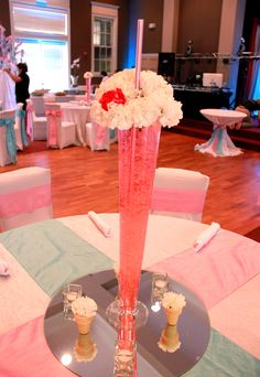 Sweet 16 Birthday Party- Candy Themed!