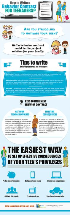 How to Write a Behavior Contract For Teenagers? #parenting