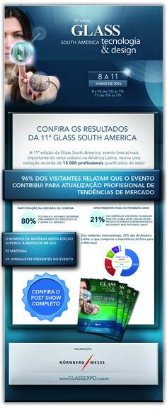 E-mail Mkt - Glass South America