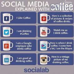 Social Media uitgelegd via koffie