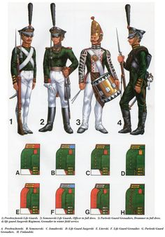 Best Uniform - Page 184 - Armchair General and HistoryNet >> The Best Forums in History Military Art, Military History, Napoleon Russia, First French Empire, Best Uniforms, Army Uniform, Military Uniforms, Imperial Russia, Napoleonic Wars