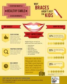 Why Braces Aren't Just for Kids Infographic