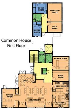 Daybreak Cohousing, cohousing Portland Oregon, community living, Site and Design Co Housing, Portland Oregon, House Floor Plans, Sustainability, Community, House Design, Flooring, How To Plan, Architecture
