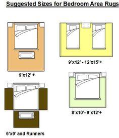 https://i.pinimg.com/236x/f5/50/4f/f5504f5210e03631c33cde2ecef04311--king-size-beds-king-beds.jpg