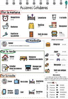 12 Ideas De Materiales Para La Clase De Ele Actividades Para Clase De Español La Clase Actividades