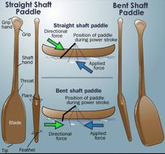 Straight -vs- bent. Love our Bending Branches double bent shaft.